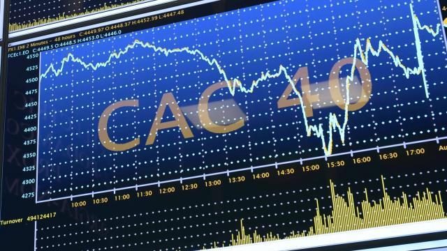 Graphique du cours de bourse représentant le cac 40